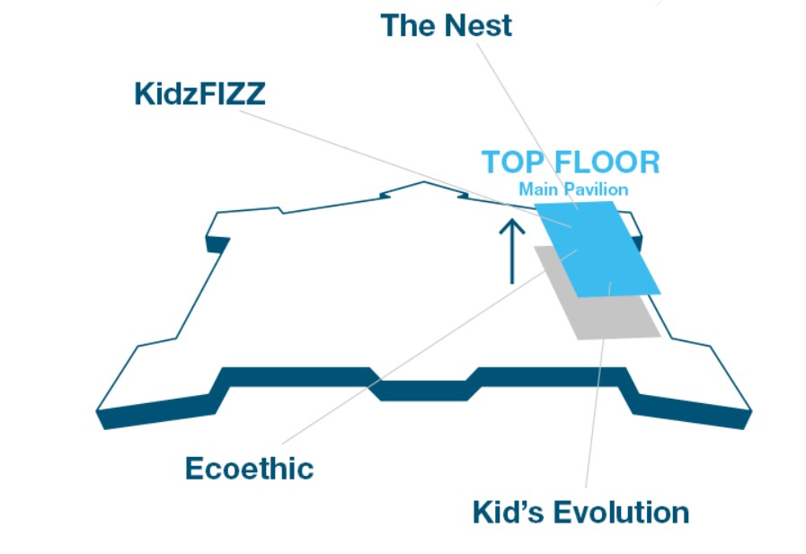 THE INNOVATION HUB OF THE KID'S LAB!